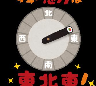 恵方巻2019年の方角は東北東!え、向きや食べ方を間違えるとヤバイ!?