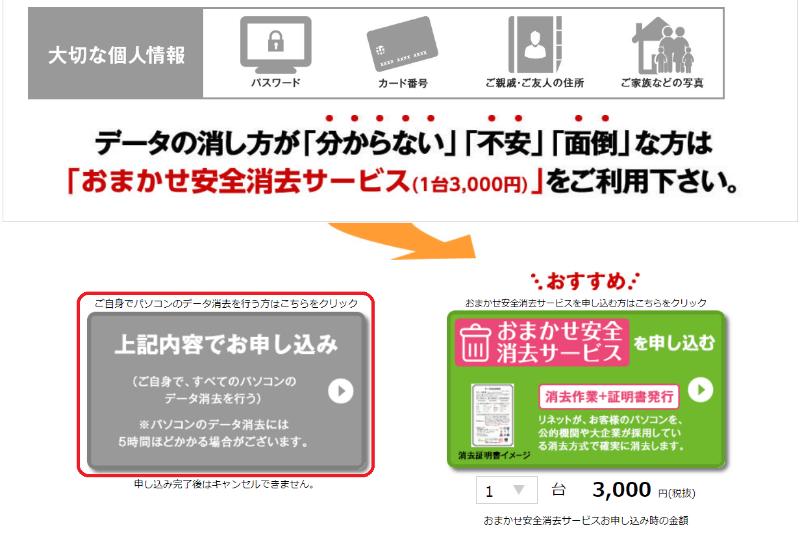 リネットジャパン 安全性